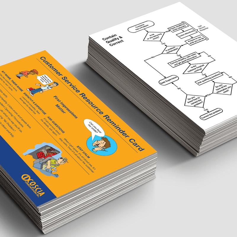 Resource Reminder Cards