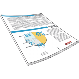 Tele-Stress Report (PDF Download)